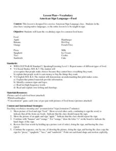 American Sign Language—Food Lesson Plan