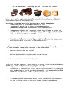 Twinkies Worksheet