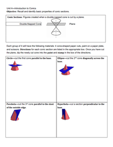 Introduction to Conics Activities & Project
