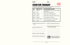 Food for Thought Lesson Plan