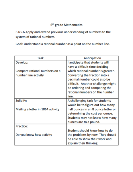 6.NS.6.c ~ 6th Grade Mathematics Lesson Plan