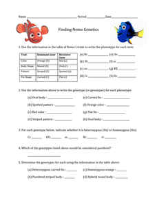 Finding Nemo Worksheet on Genetics Activities & Project for 7th ...