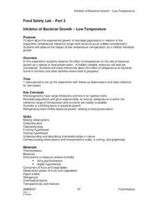 Food Safety Lab Lesson Plan