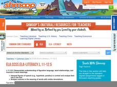 ELA.CCSS.ELA-Literacy.L.11-12.5 Activities & Project