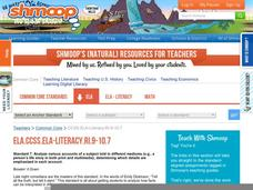 ELA.CCSS.ELA-Literacy.RI.9-10.7 Activities & Project