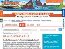 ELA.CCSS.ELA-Literacy.SL.9-10.3 Activities & Project
