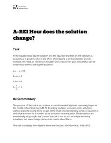 How does the solution change? Activities & Project