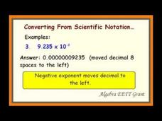 Scientific Notation Including Multiplication and Division Video