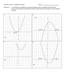 Welcome Activity: Quadratic Functions Worksheet