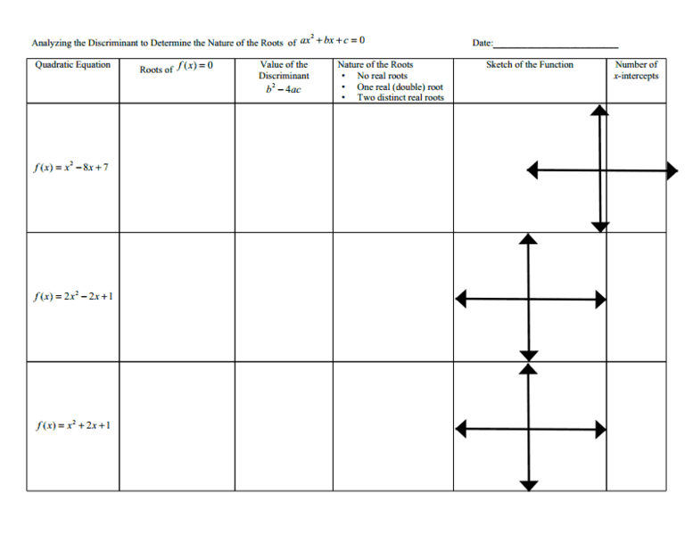 Analyzing The Discriminant Worksheet For 8th 12th Grade