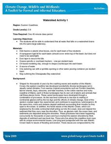 Watershed Activity Lesson Plan