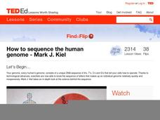 How to Sequence the Human Genome Video