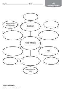 Forms of Energy Worksheet