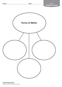 Forms of Matter Worksheet