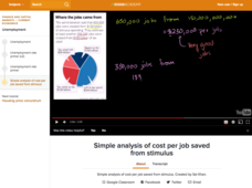 Simple Analysis of Cost per Job Saved from Stimulus Video