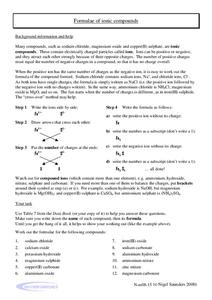 Formulae of Ionic Compounds Worksheet