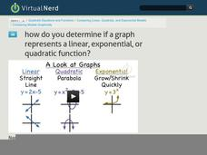 How Do You Determine if a Graph Represents a Linear, Exponential, or Quadratic Function? Video