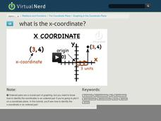 What is the X-Coordinate? Video