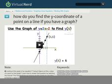 How Do You Find the Y-Coordinate of a Point on a Line If You Have a Graph? Video