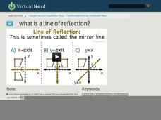 What is a Line of Reflection? Video
