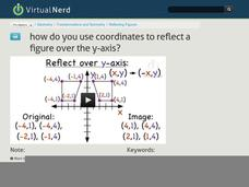 How Do You Use Coordinates to Reflect a Figure Over the Y-Axis? Video