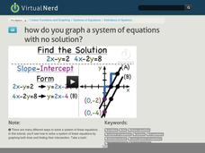 How Do You Graph a System of Equations With No Solution? Video