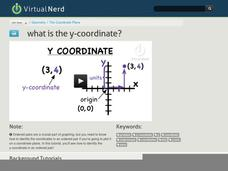 What is the Y-Coordinate? Video