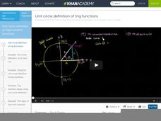 The unit circle definition of trigonometric function Video