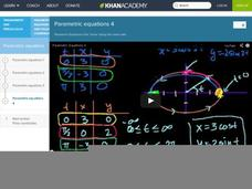 Parametric Equations 4 Video