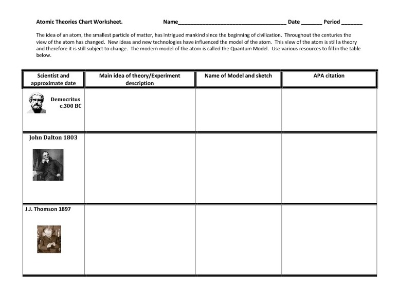 Atomic Theories Chart Worksheet Th  Th Grade Worksheet