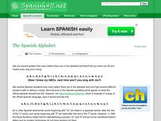 The Spanish Alphabet Handouts & Reference