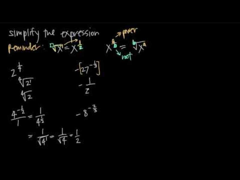 Fractional Exponents Video