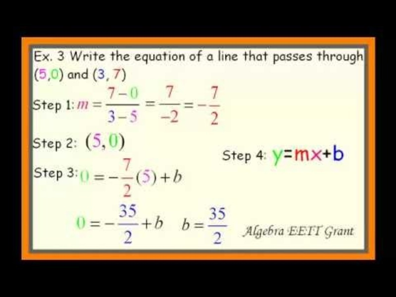 how to write a slope intercept equation given 2 points
