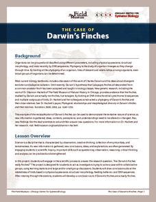 Charles Darwin Lesson Plan | Study.com