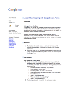 Graphing with Google Docs & Forms Lesson Plan