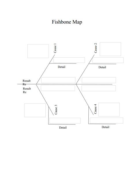 Fishbone Map for Cause and Effect Printables & Template