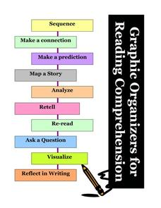 Graphic Organizers for Reading Comprehension Graphic Organizer