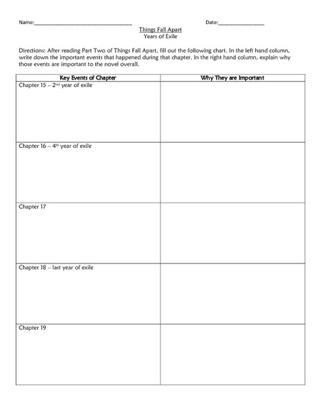 exle of indirect characterization things fall apart worksheet wiildcreative