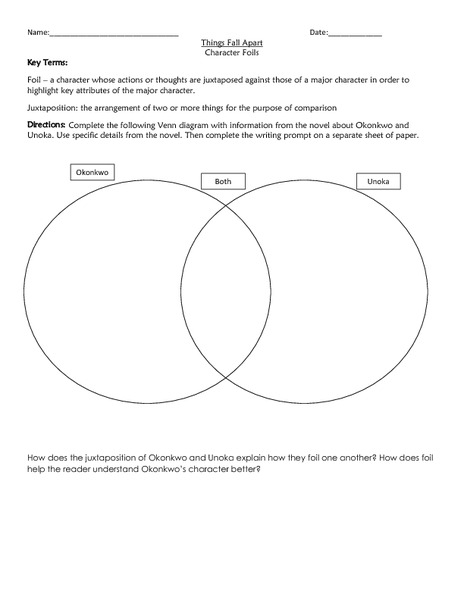 Things Fall Apart Character Foils Graphic Organizer For 11th