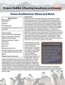 Ocean Acidification: Whats and Hows Lesson Plan