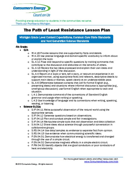 The Path of Least Resistance Activities & Project