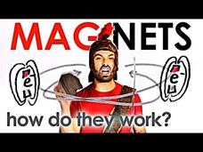 MAGNETS: How Do They Work? Video