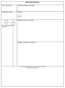 History Mapping Printables & Template