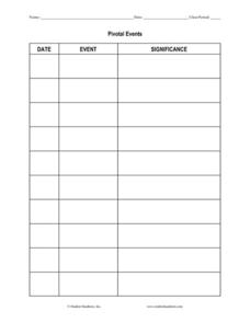 Pivotal Events Printables & Template