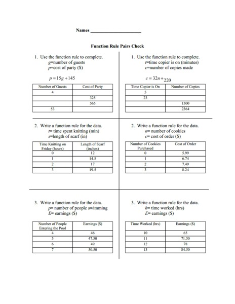 Function Rule Pairs Check Worksheet For 7th 10th Grade