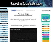 Phonics Help: The Phonic Alphabetic Code Chart Lesson Plan