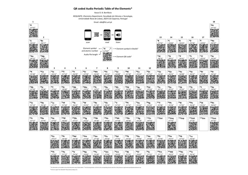 QR Coded Audio Periodic Table of the Elements Worksheet