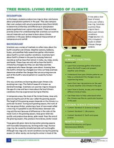 Tree Rings: Living Records of Climate Lesson Plan