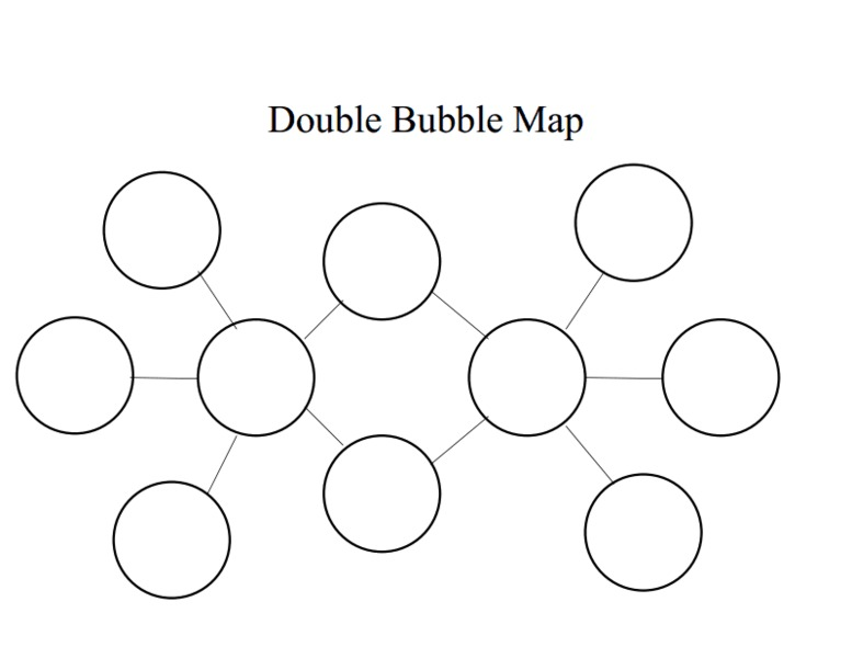 It's just a photo of Resource Bubble Map Printable
