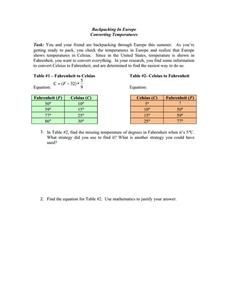 Backpacking In Europe Worksheet